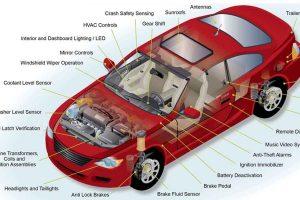 Общие термины автомастера. Теория авто ремонта. Словарь для водителя. Автомобильные термины